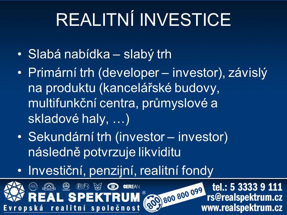 REALITNÍ INVESTICE Slabá nabídka – slabý trh