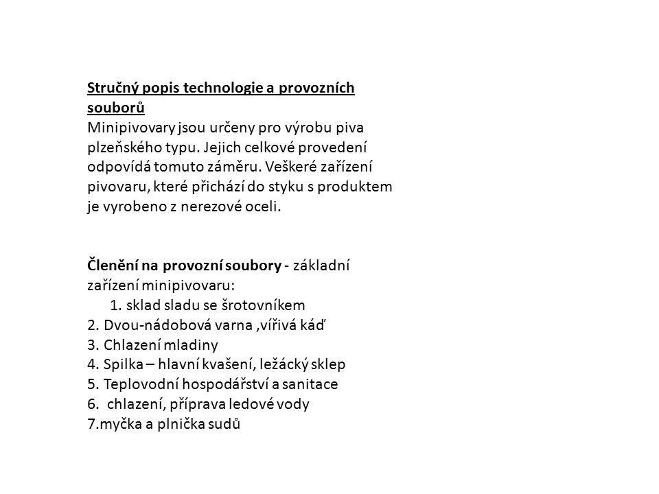 Stručný popis technologie a provozních souborů.