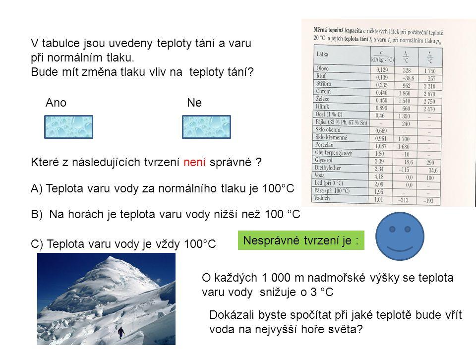V tabulce jsou uvedeny teploty tání a varu