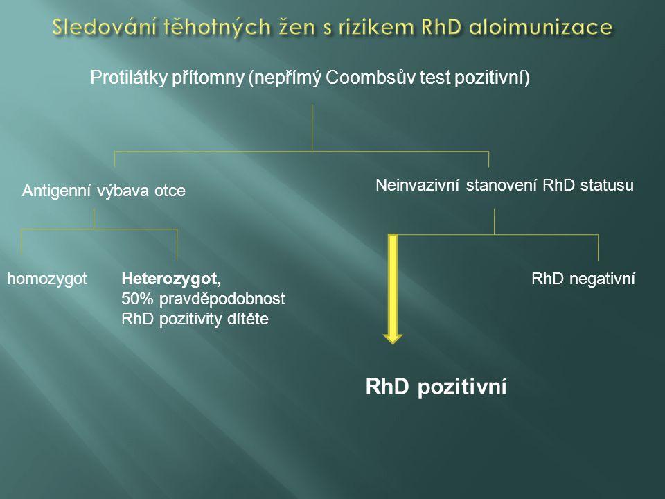 Sledování těhotných žen s rizikem RhD aloimunizace