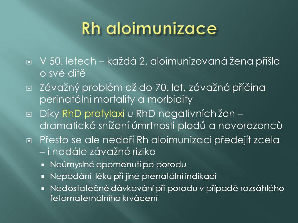Rh aloimunizace V 50. letech – každá 2. aloimunizovaná žena přišla o své dítě.