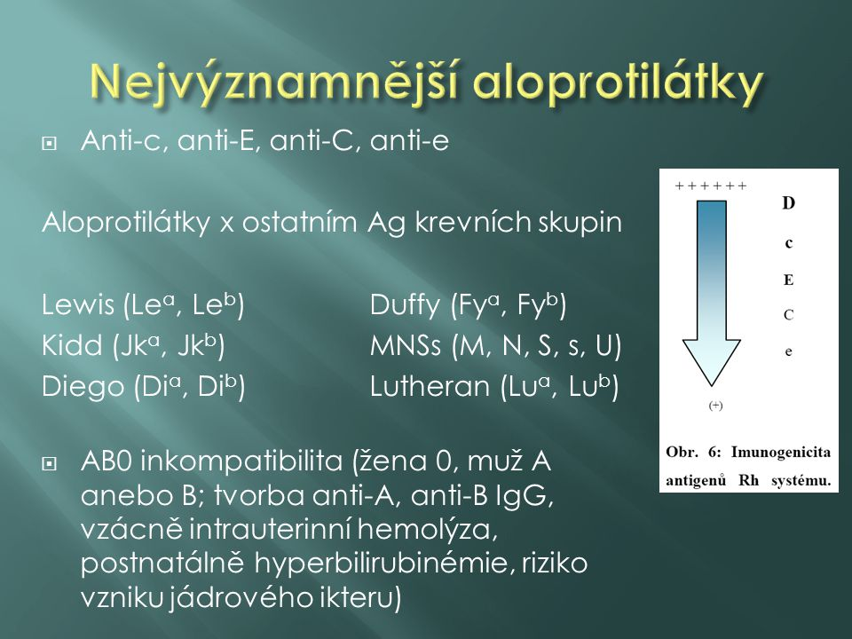 Nejvýznamnější aloprotilátky