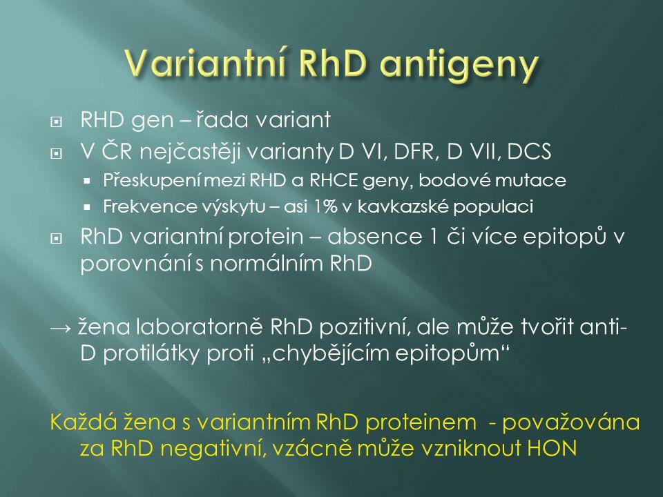 Variantní RhD antigeny