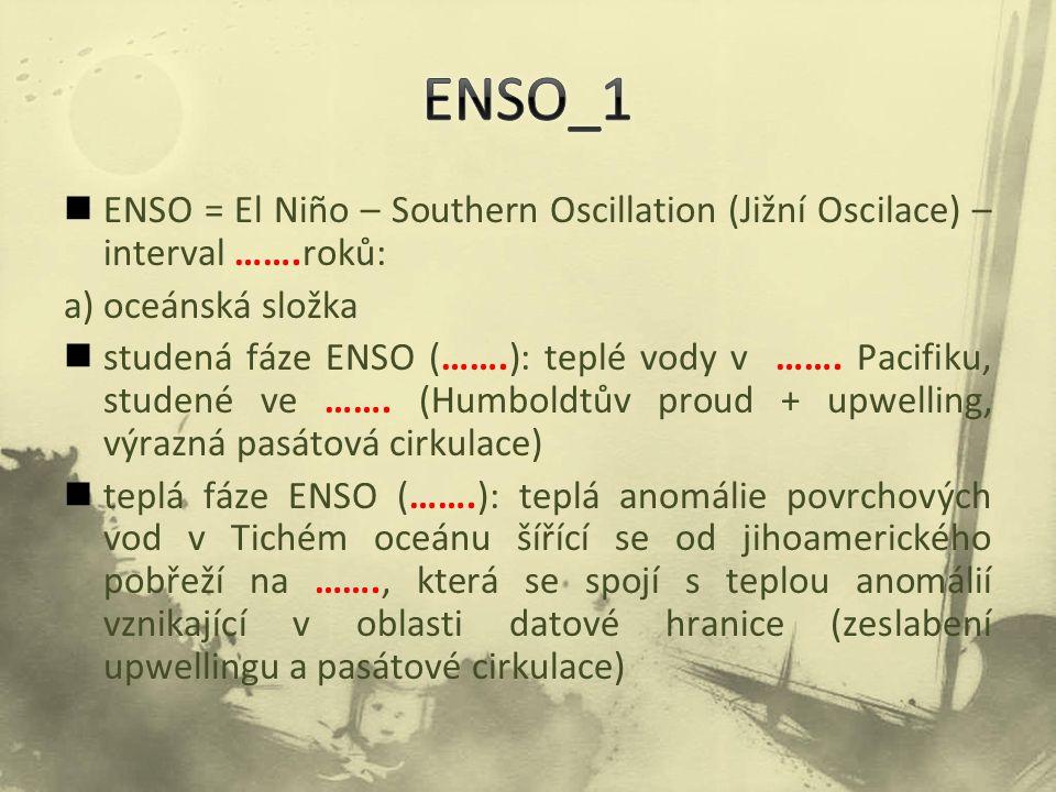 ENSO_1 ENSO = El Niño – Southern Oscillation (Jižní Oscilace) – interval …….roků: a) oceánská složka.