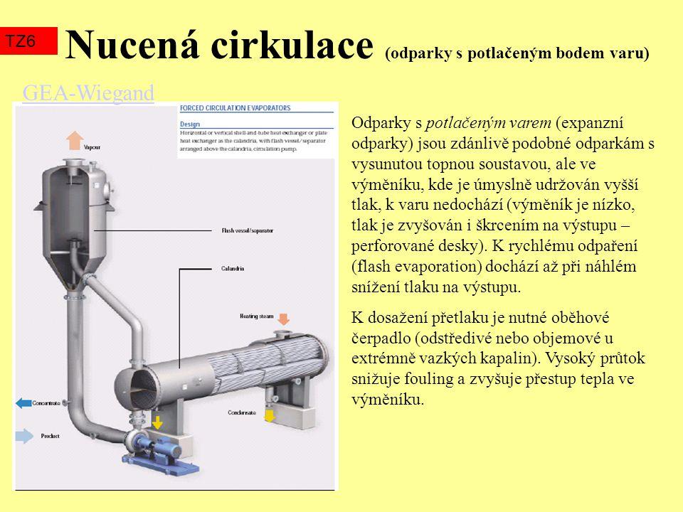 Nucená cirkulace (odparky s potlačeným bodem varu)