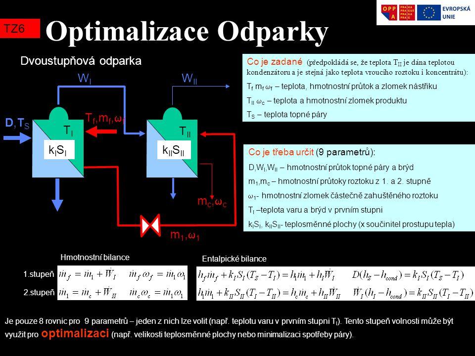 Optimalizace Odparky TZ6 Dvoustupňová odparka TI TII Tf,mf,f m1,1