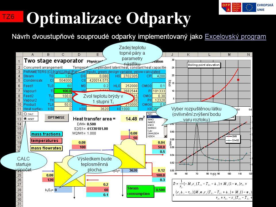 Optimalizace Odparky TZ6