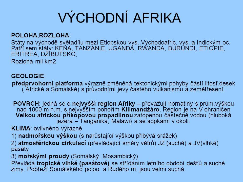 VÝCHODNÍ AFRIKA POLOHA,ROZLOHA: