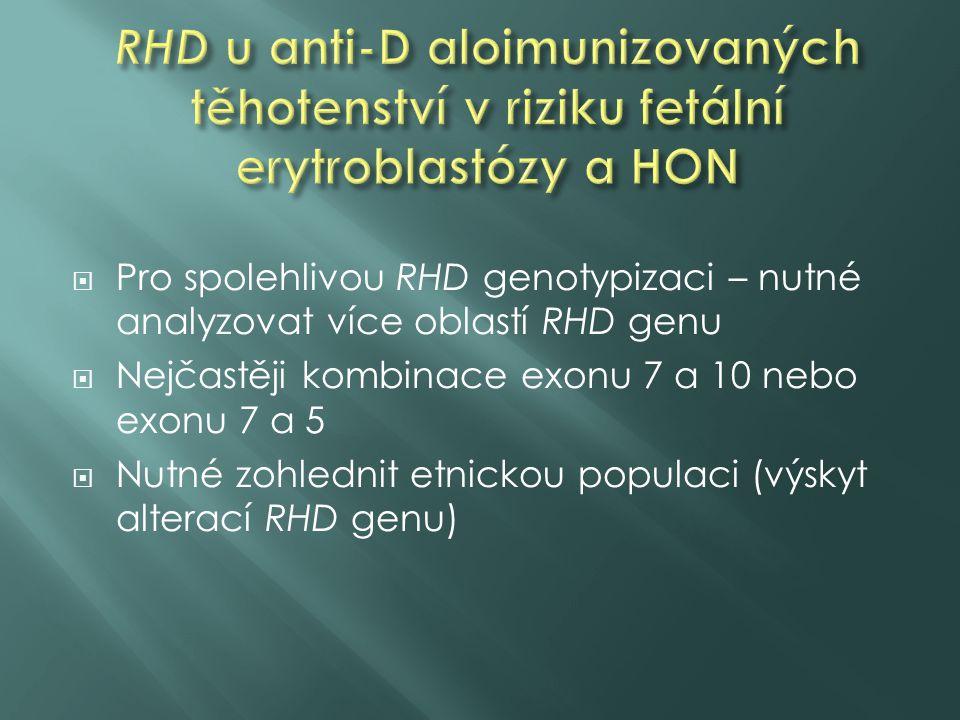 RHD u anti-D aloimunizovaných těhotenství v riziku fetální erytroblastózy a HON