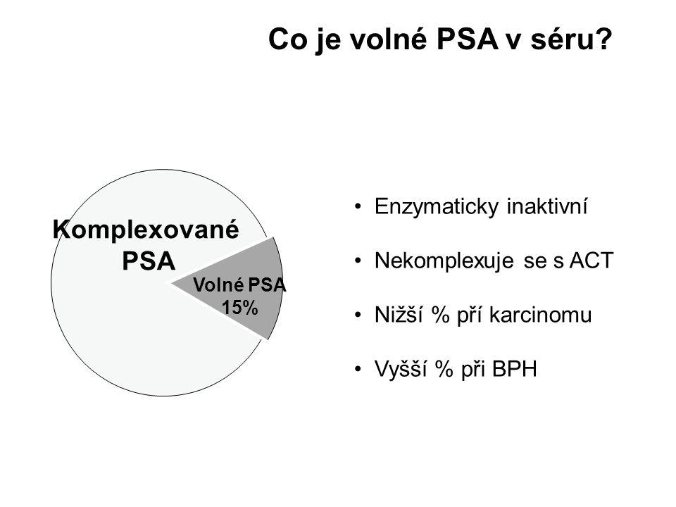 Co je volné PSA v séru Komplexované PSA Enzymaticky inaktivní