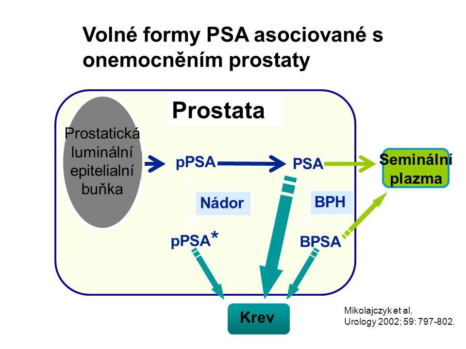 Prostata Prostate Volné formy PSA asociované s onemocněním prostaty