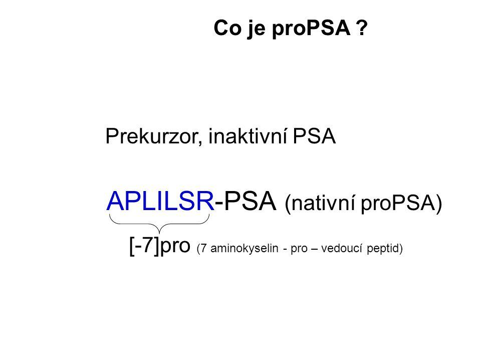 APLILSR-PSA (nativní proPSA)