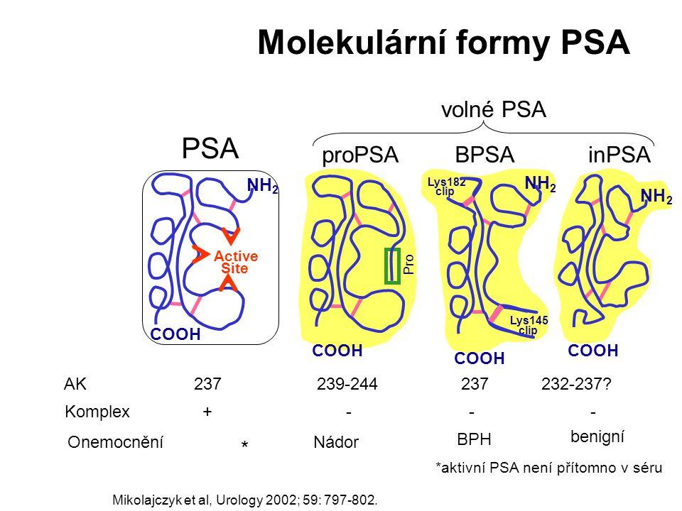 Molekulární formy PSA PSA volné PSA proPSA BPSA inPSA NH NH NH COOH