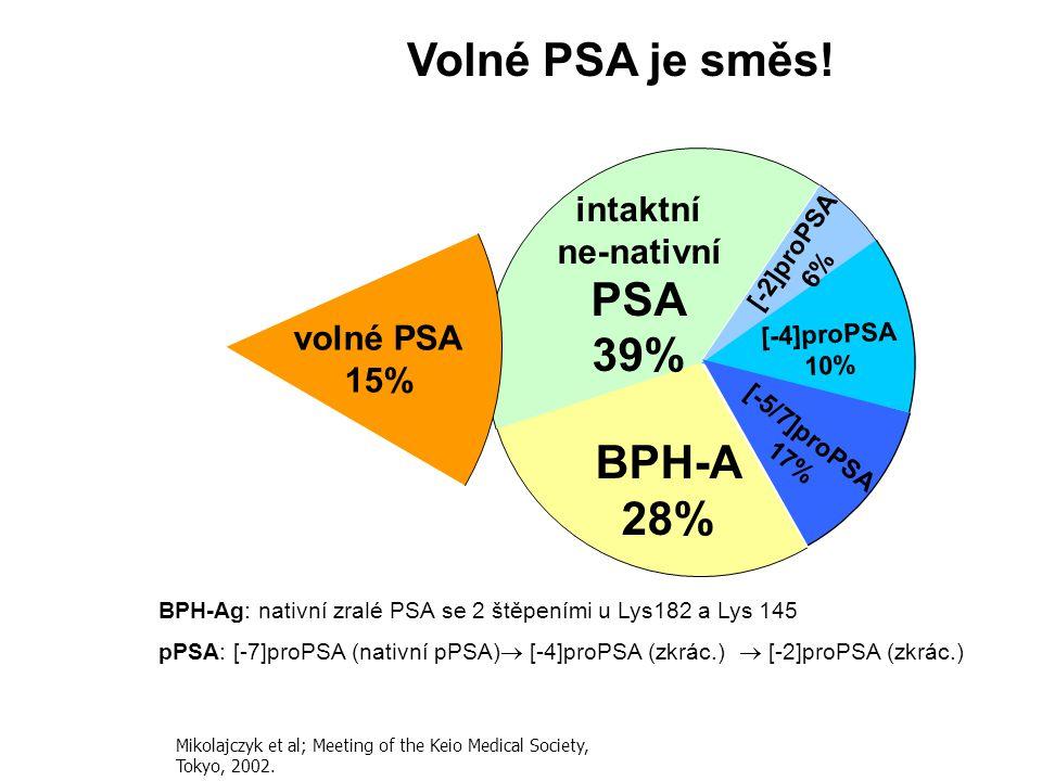 Volné PSA je směs! PSA 39% proPSA 32% BPH-A 28%