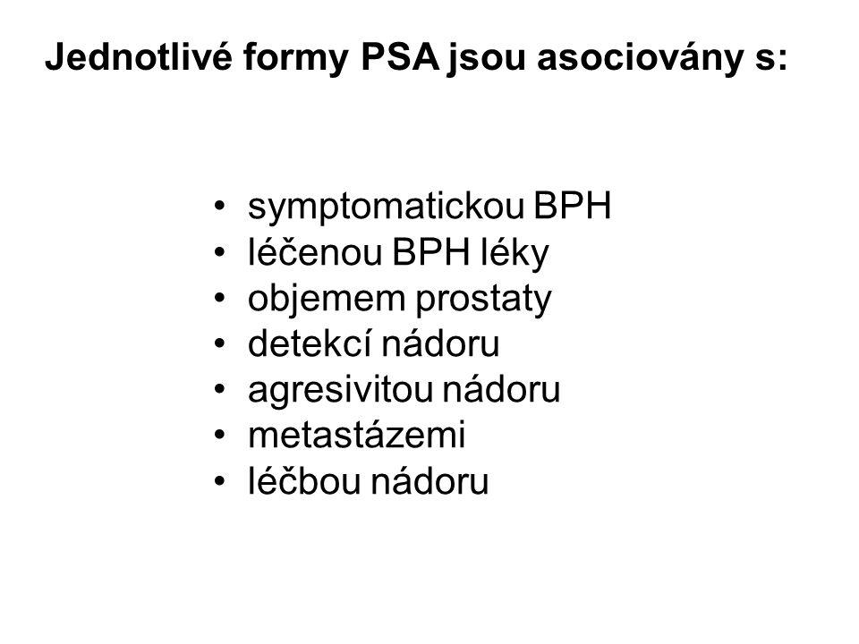 Jednotlivé formy PSA jsou asociovány s: