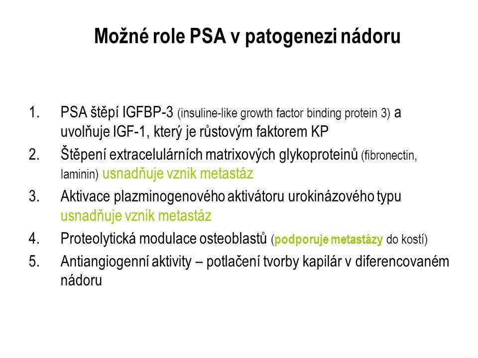 Možné role PSA v patogenezi nádoru