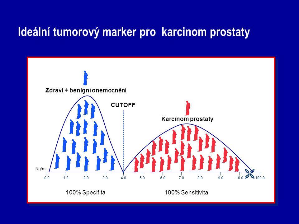 Ideální tumorový marker pro karcinom prostaty