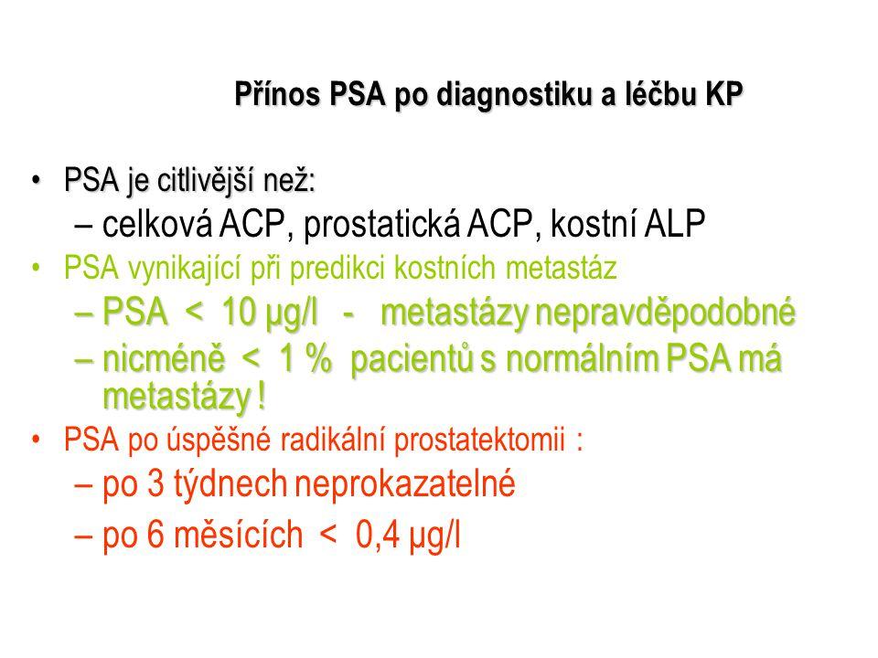 Přínos PSA po diagnostiku a léčbu KP