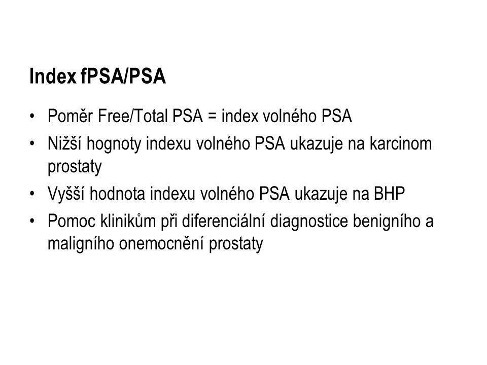 Index fPSA/PSA Poměr Free/Total PSA = index volného PSA