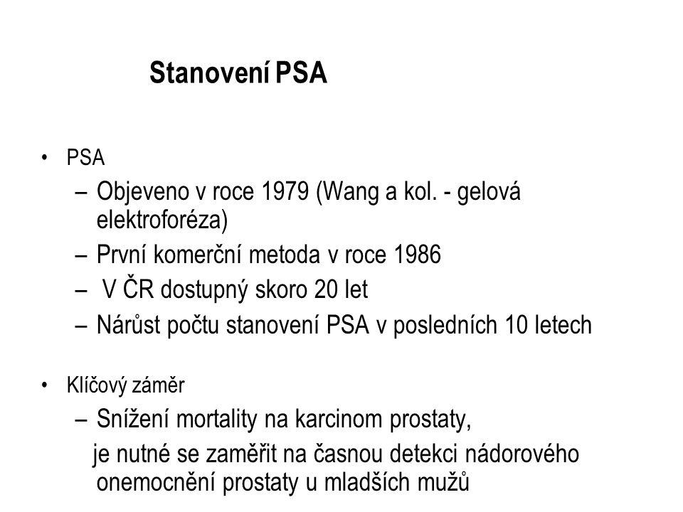 Stanovení PSA PSA. Objeveno v roce 1979 (Wang a kol. - gelová elektroforéza) První komerční metoda v roce 1986.