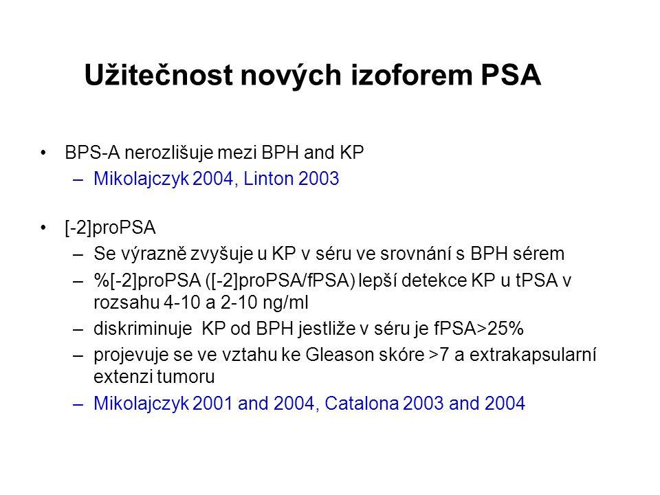 Užitečnost nových izoforem PSA