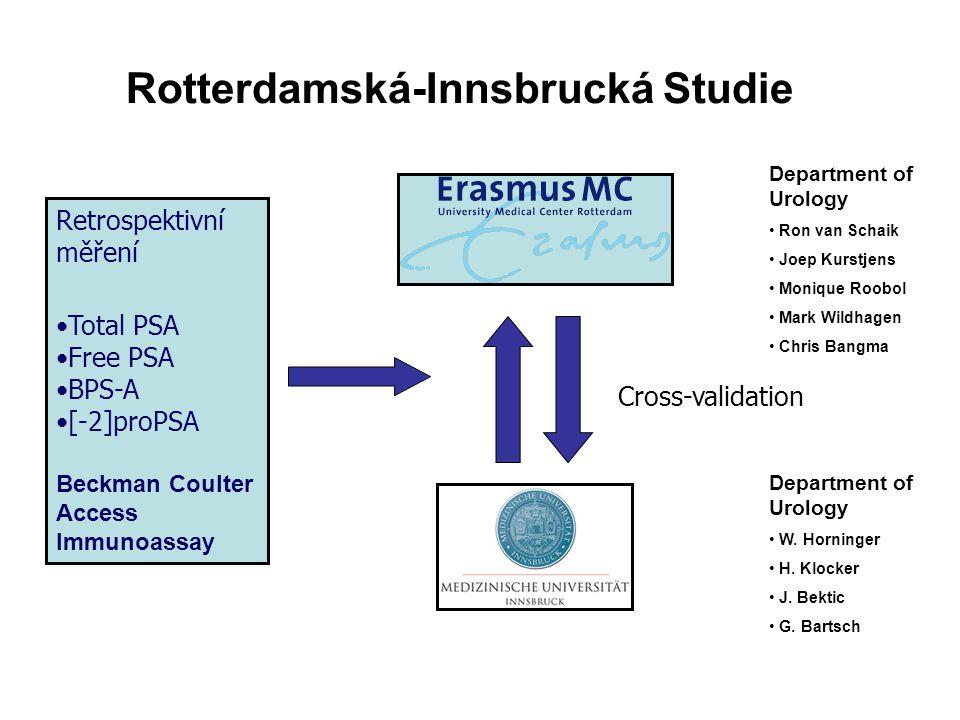 Rotterdamská-Innsbrucká Studie