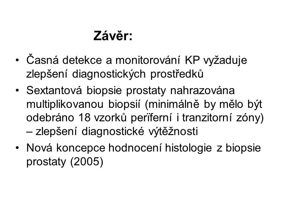 Závěr: Časná detekce a monitorování KP vyžaduje zlepšení diagnostických prostředků.