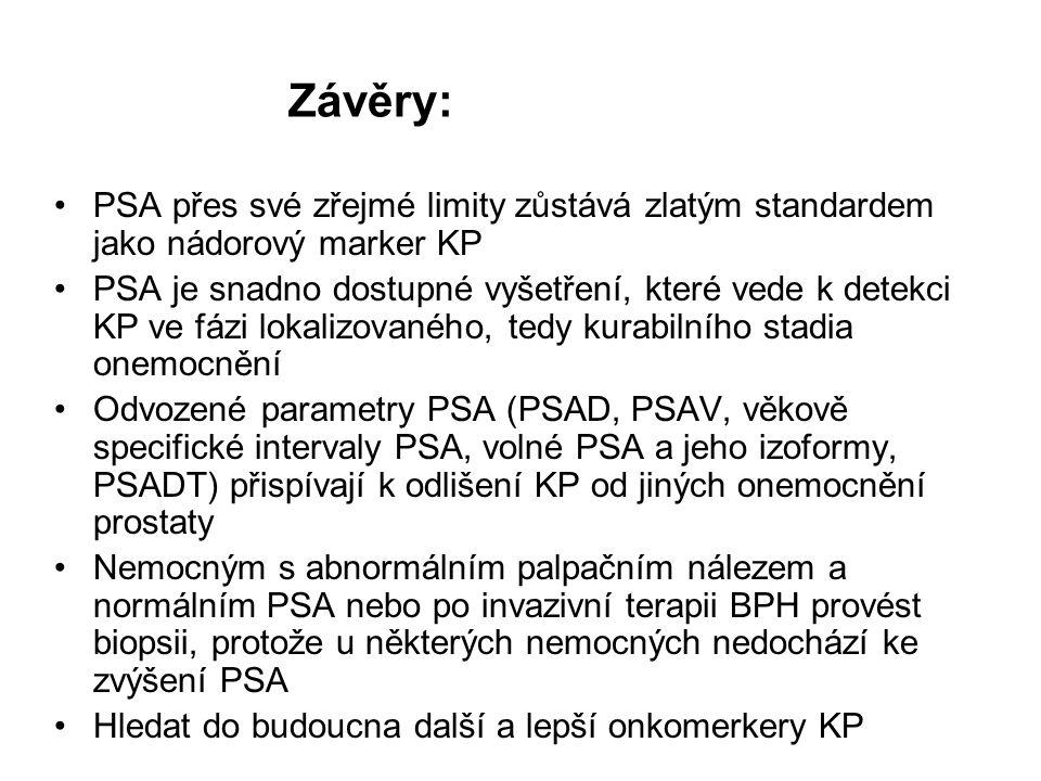 Závěry: PSA přes své zřejmé limity zůstává zlatým standardem jako nádorový marker KP.