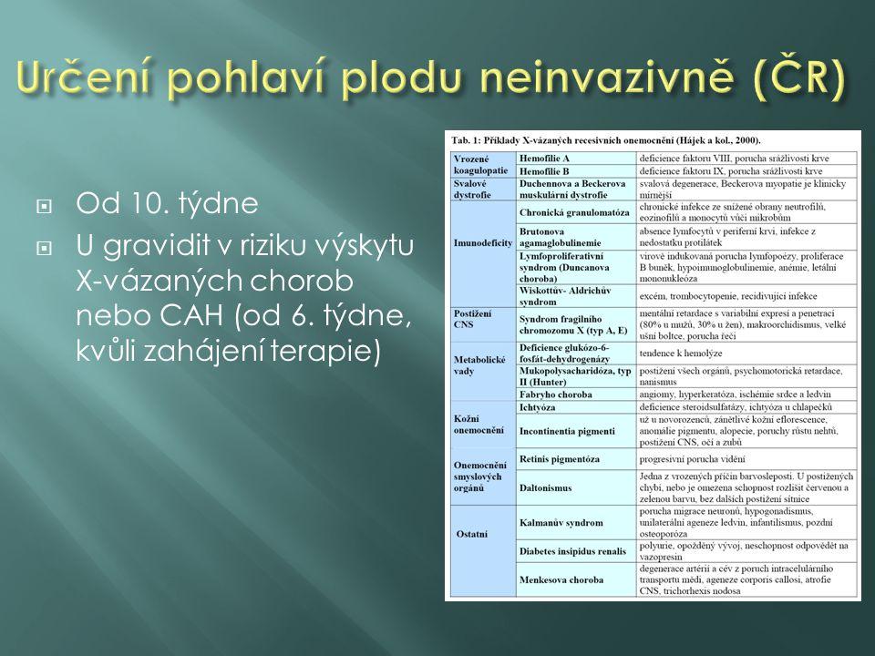 Určení pohlaví plodu neinvazivně (ČR)