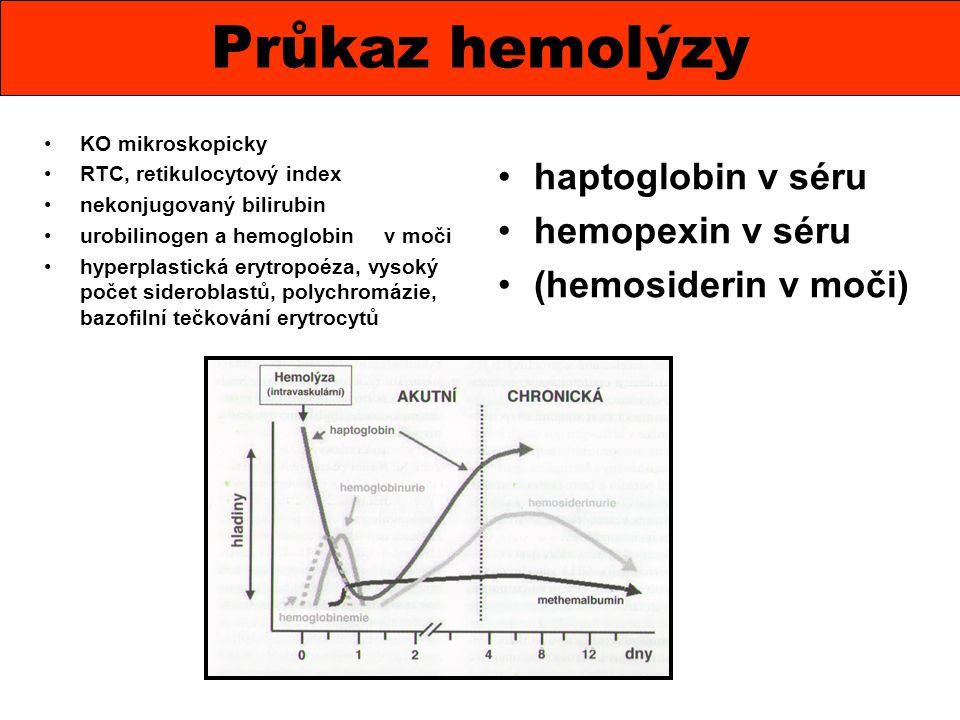Průkaz hemolýzy haptoglobin v séru hemopexin v séru
