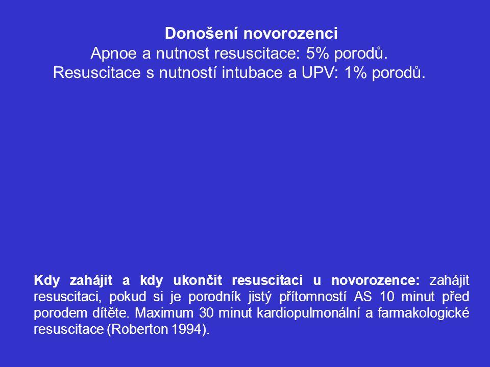 Apnoe a nutnost resuscitace: 5% porodů.