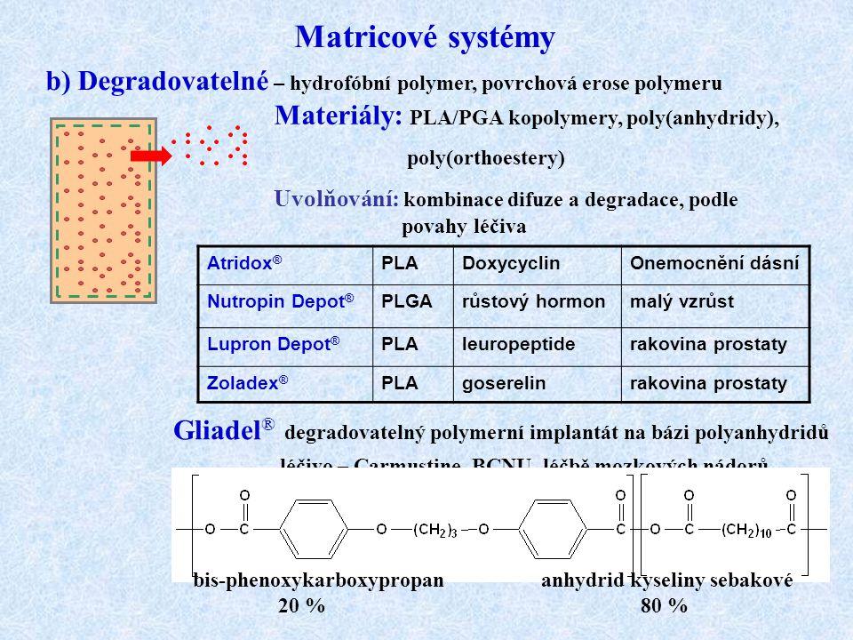 Matricové systémy b) Degradovatelné – hydrofóbní polymer, povrchová erose polymeru. Materiály: PLA/PGA kopolymery, poly(anhydridy),