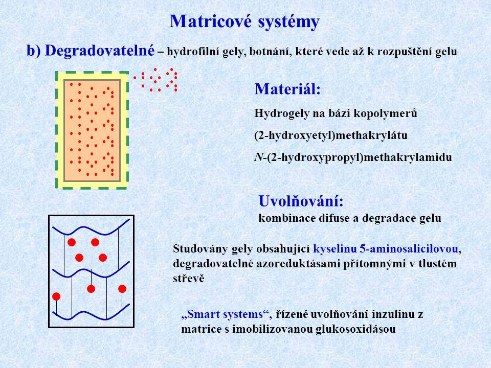 Matricové systémy b) Degradovatelné – hydrofilní gely, botnání, které vede až k rozpuštění gelu. Materiál: