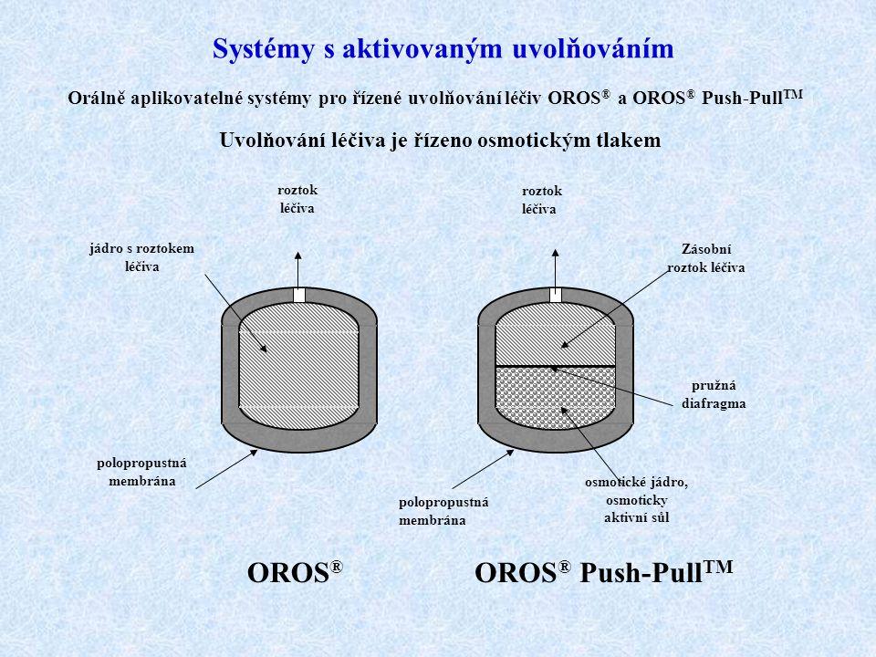 Systémy s aktivovaným uvolňováním