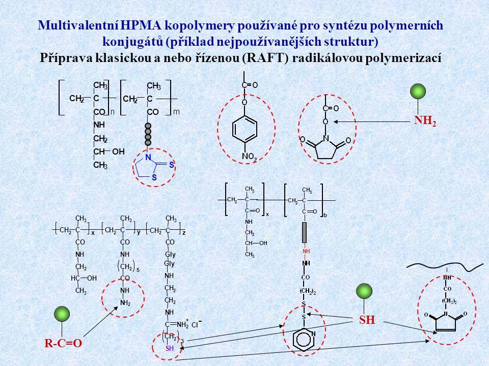 Multivalentní HPMA kopolymery používané pro syntézu polymerních konjugátů (příklad nejpoužívanějších struktur) Příprava klasickou a nebo řízenou (RAFT) radikálovou polymerizací