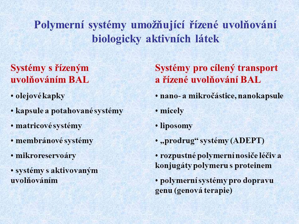 Polymerní systémy umožňující řízené uvolňování biologicky aktivních látek