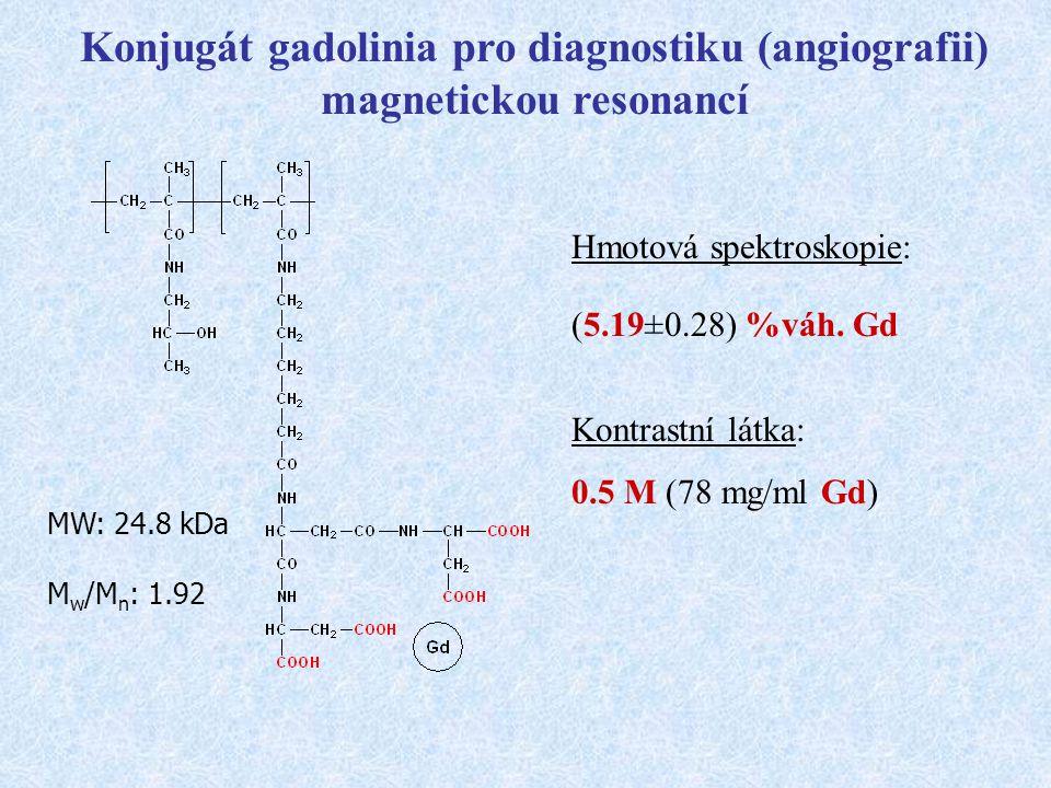 Konjugát gadolinia pro diagnostiku (angiografii) magnetickou resonancí