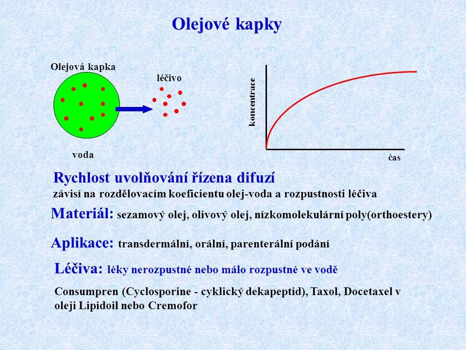 Olejové kapky Rychlost uvolňování řízena difuzí