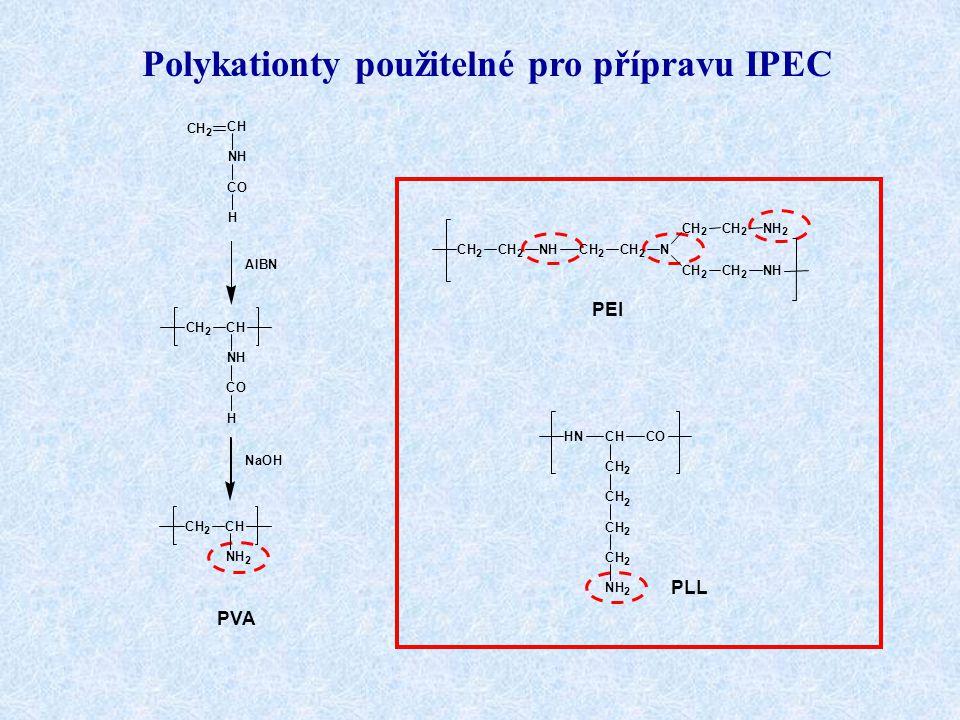 Polykationty použitelné pro přípravu IPEC