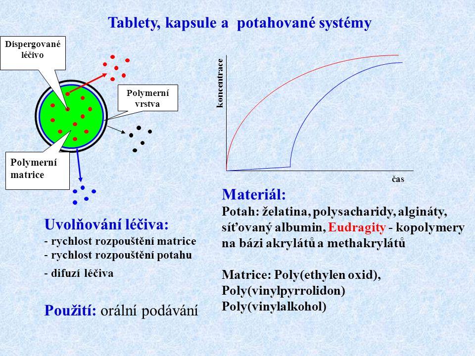 Tablety, kapsule a potahované systémy
