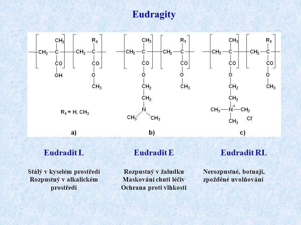Eudragity Eudradit L Eudradit E Eudradit RL Stálý v kyselém prostředí
