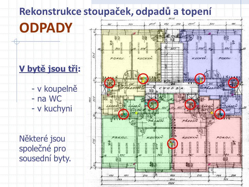 ODPADY Rekonstrukce stoupaček, odpadů a topení V bytě jsou tři: