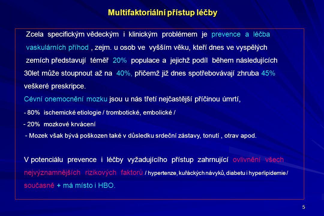 Multifaktoriální přístup léčby
