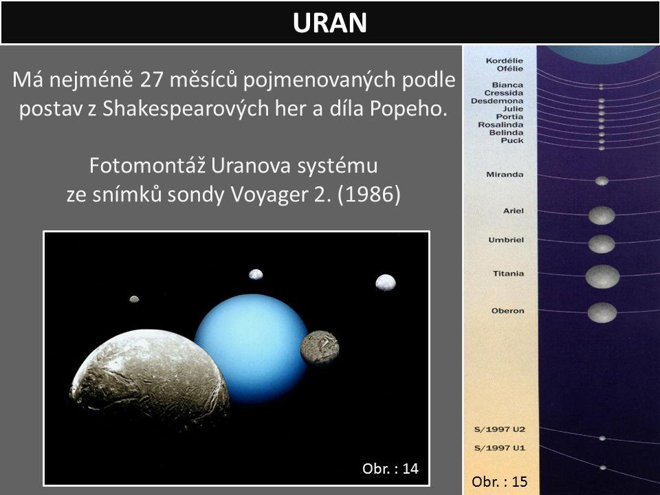 Fotomontáž Uranova systému ze snímků sondy Voyager 2. (1986)