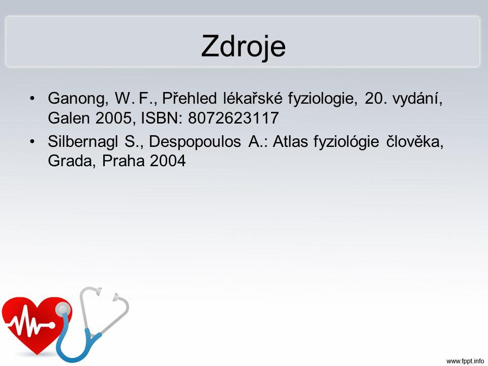 Zdroje Ganong, W. F., Přehled lékařské fyziologie, 20. vydání, Galen 2005, ISBN: 8072623117.