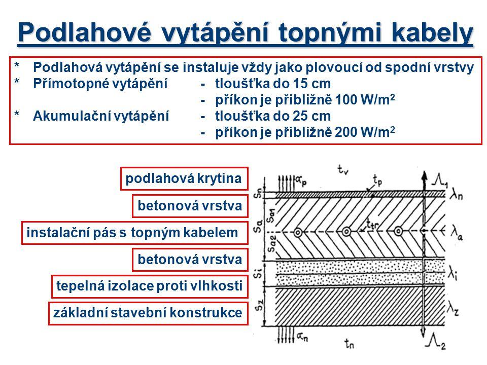 Podlahové vytápění topnými kabely
