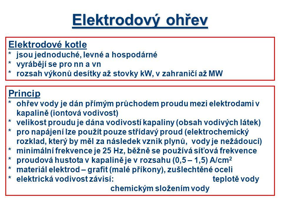Elektrodový ohřev Elektrodové kotle Princip