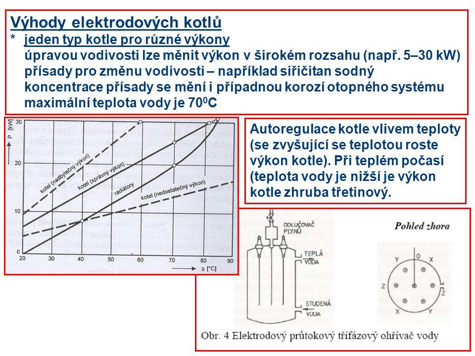 Výhody elektrodových kotlů