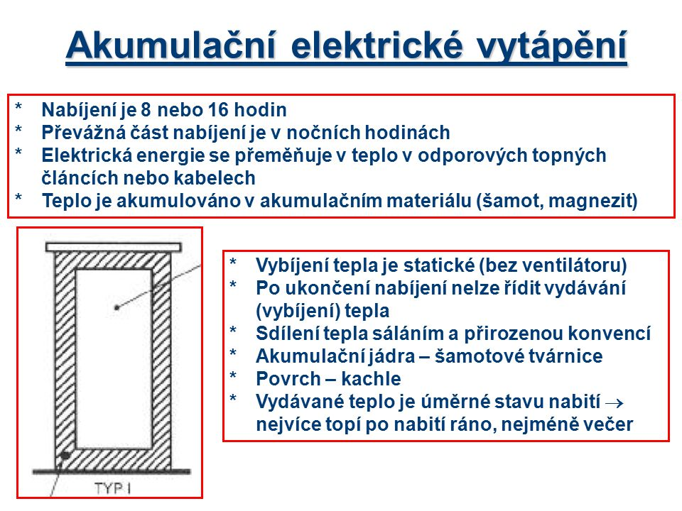 Akumulační elektrické vytápění
