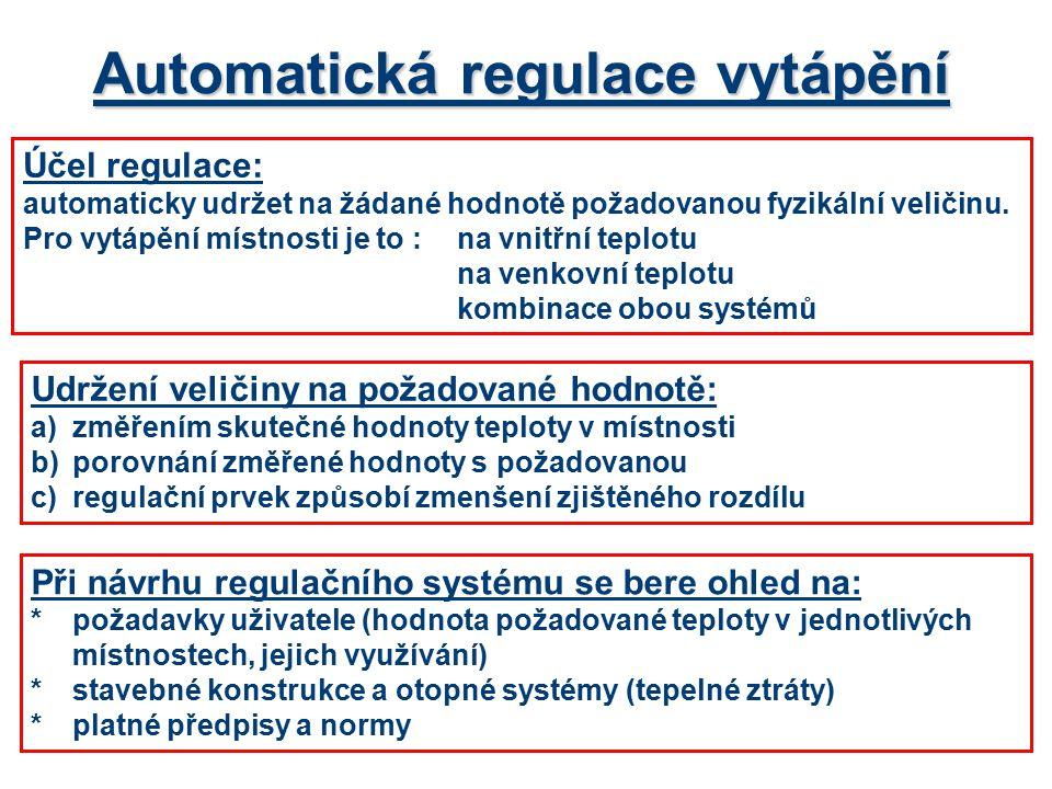 Automatická regulace vytápění